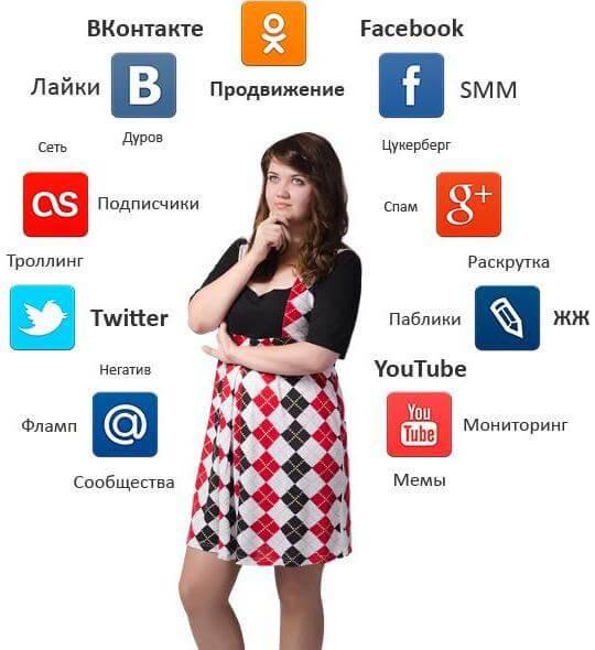 Психология интернет-комментариев и социальные сети
